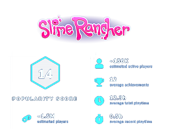 An example of a PlayTracker stat chart